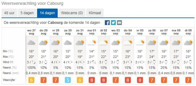 weer cabourg.JPG